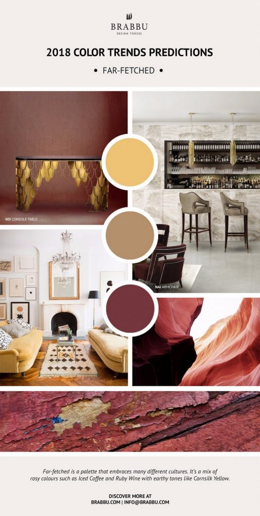 Home Design Ideas 2018: Enhance Your Home Decor With Pantone's 2018 Color Trends