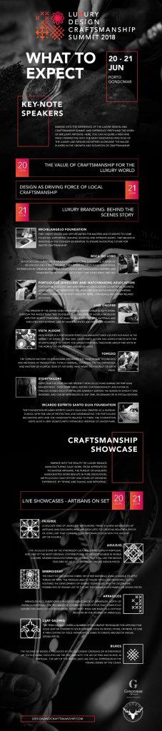 Design and Craftsmanship Summit 2018 Know the Speakers & Arts from the Design and Craftsmanship Summit 2018 Know the Speakers Arts from the Design and Craftsmanship Summit 2018 13